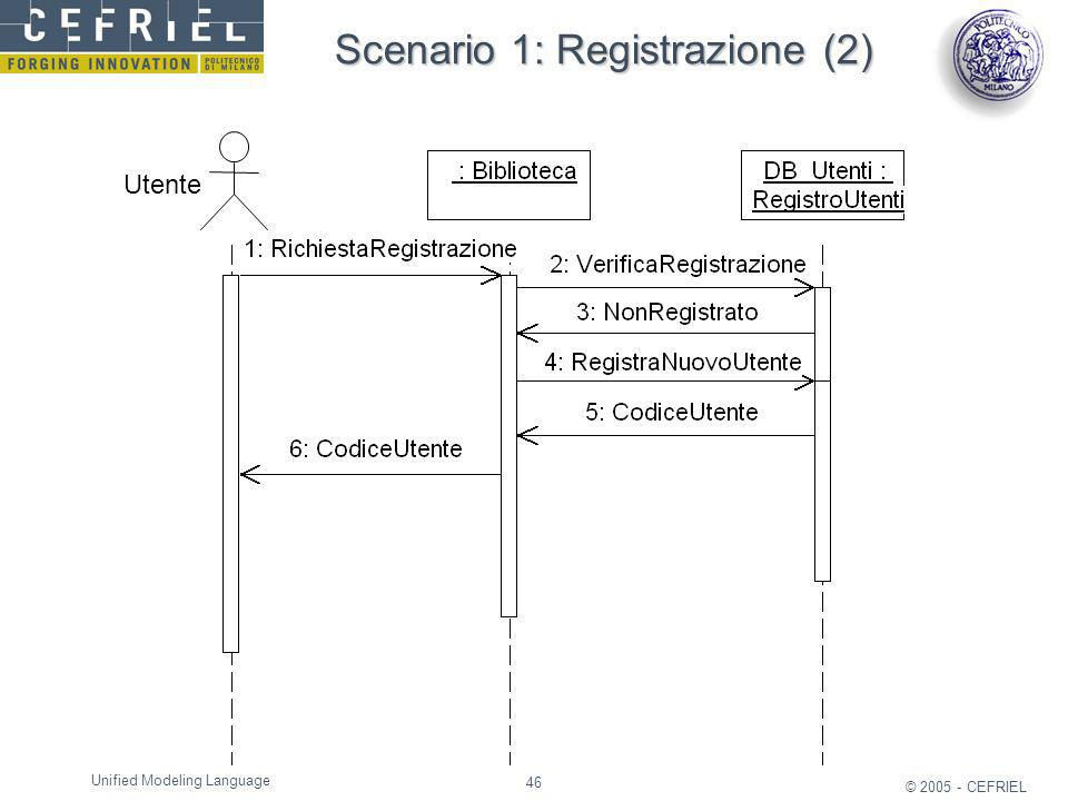 46 © 2005 - CEFRIEL Unified Modeling Language Scenario 1: Registrazione (2) Utente