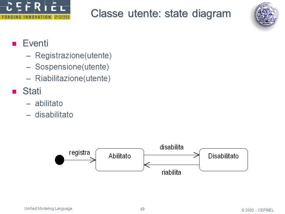 49 © 2005 - CEFRIEL Unified Modeling Language Classe utente: state diagram Eventi –Registrazione(utente) –Sospensione(utente) –Riabilitazione(utente)