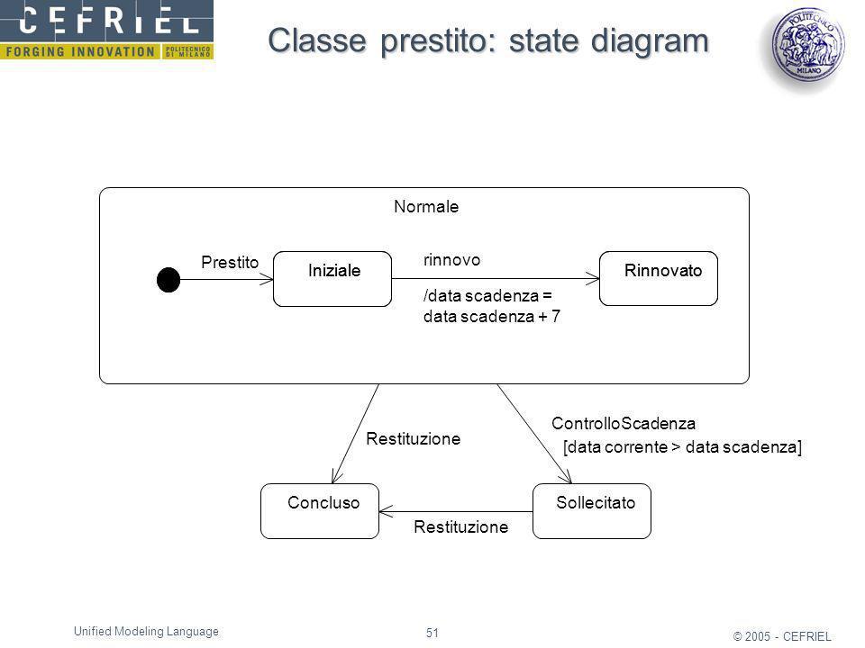 51 © 2005 - CEFRIEL Unified Modeling Language Classe prestito: state diagram /data scadenza = data scadenza + 7 [data corrente > data scadenza] Normal