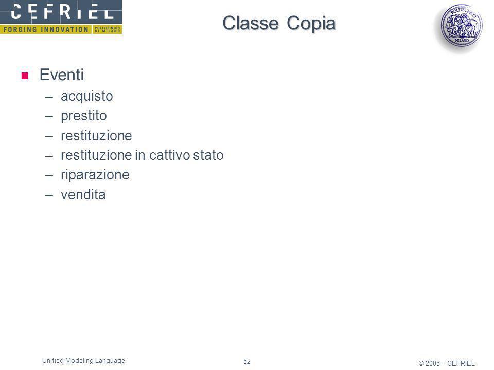 52 © 2005 - CEFRIEL Unified Modeling Language Classe Copia Eventi –acquisto –prestito –restituzione –restituzione in cattivo stato –riparazione –vendi