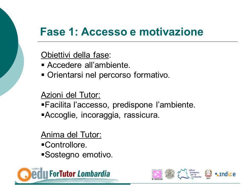 Fase 1: Accesso e motivazione Obiettivi della fase: Accedere allambiente. Orientarsi nel percorso formativo. Azioni del Tutor: Facilita laccesso, pred
