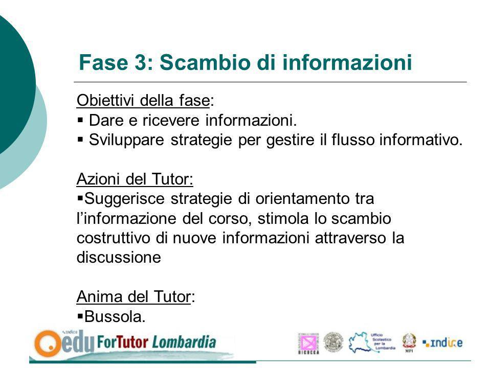 Fase 3: Scambio di informazioni Obiettivi della fase: Dare e ricevere informazioni. Sviluppare strategie per gestire il flusso informativo. Azioni del