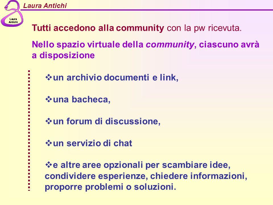 Laura Antichi Tutti accedono alla community con la pw ricevuta. Nello spazio virtuale della community, ciascuno avrà a disposizione un archivio docume