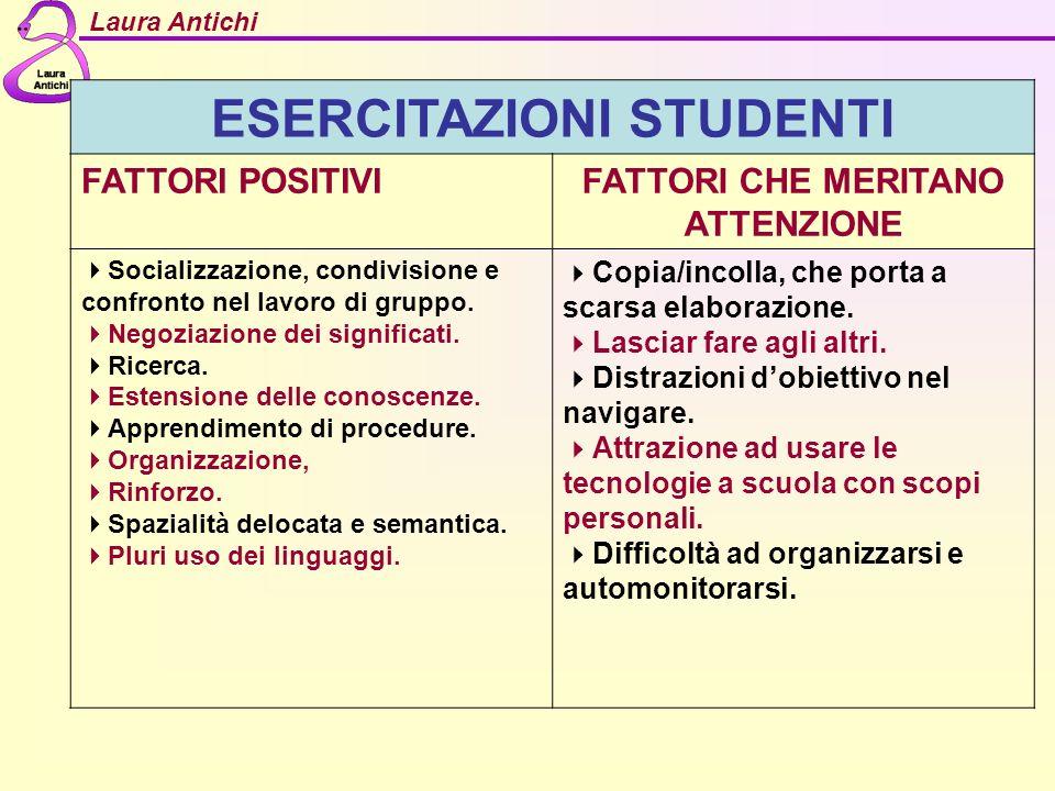 Laura Antichi ESERCITAZIONI STUDENTI FATTORI POSITIVIFATTORI CHE MERITANO ATTENZIONE Socializzazione, condivisione e confronto nel lavoro di gruppo. N