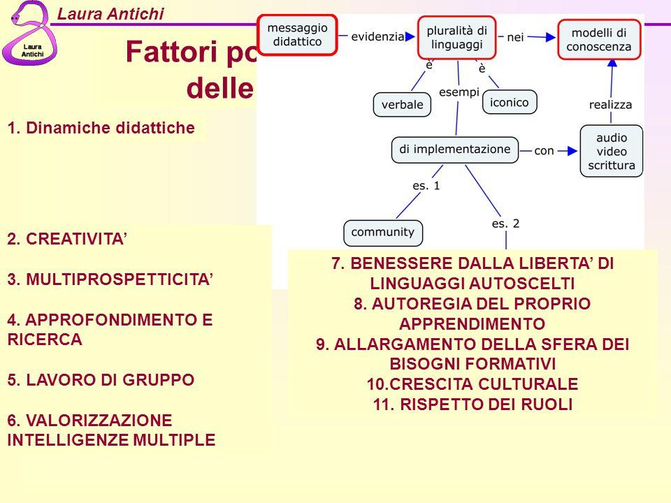 Laura Antichi Fattori positivi nellintroduzione delle ICT nella didattica 1. Dinamiche didattiche 2. CREATIVITA 3. MULTIPROSPETTICITA 4. APPROFONDIMEN