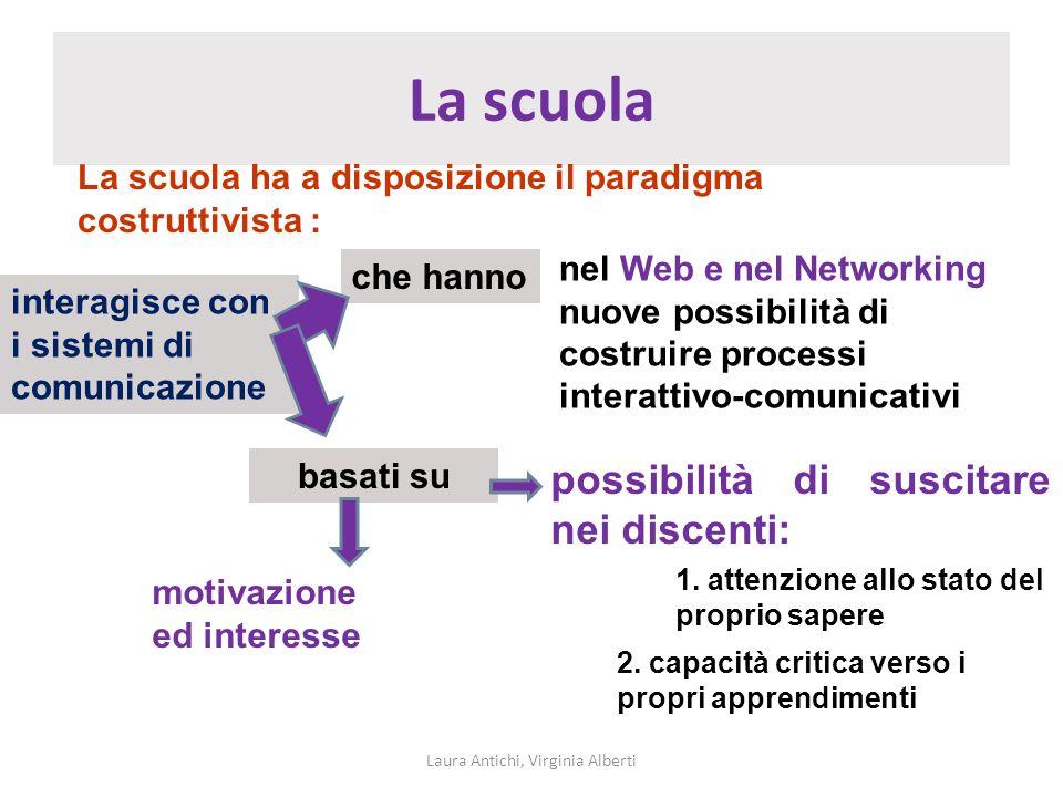 La scuola Laura Antichi, Virginia Alberti possibilità di suscitare nei discenti: La scuola ha a disposizione il paradigma costruttivista : interagisce