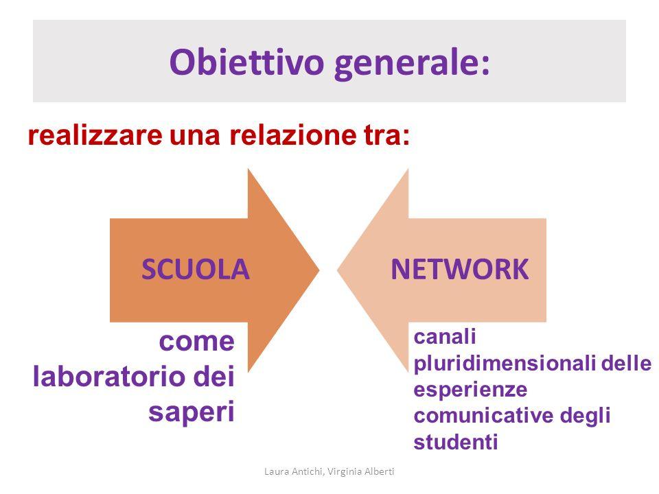 Obiettivo generale: Laura Antichi, Virginia Alberti realizzare una relazione tra: SCUOLANETWORK come laboratorio dei saperi canali pluridimensionali d