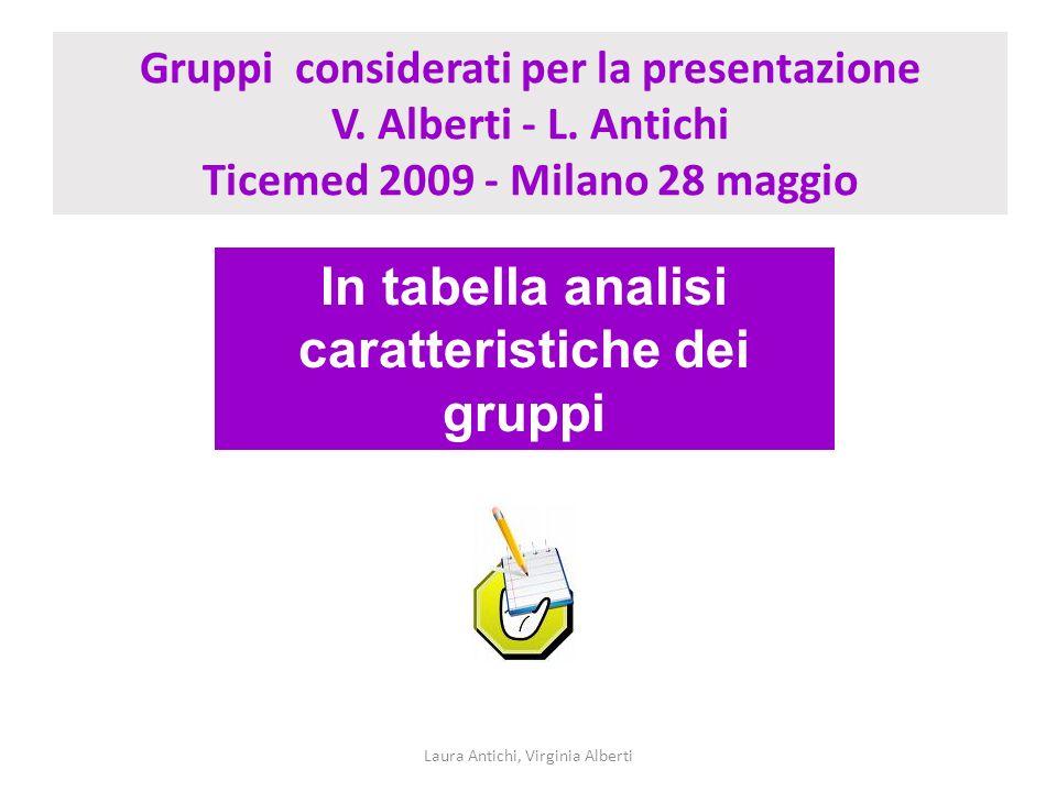 Gruppi considerati per la presentazione V. Alberti - L. Antichi Ticemed 2009 - Milano 28 maggio Laura Antichi, Virginia Alberti In tabella analisi car