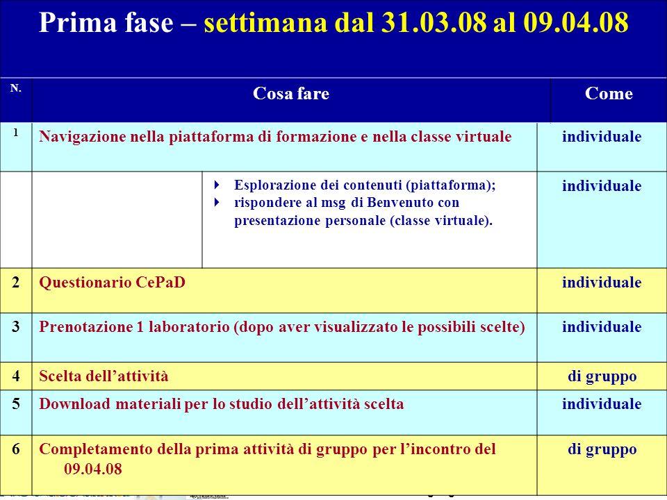 Direttrice del Corso: Fiorella Sangiorgi e-tutor Laura Antichi Prima fase – settimana dal 31.03.08 al 09.04.08 N. Cosa fareCome 1 Navigazione nella pi