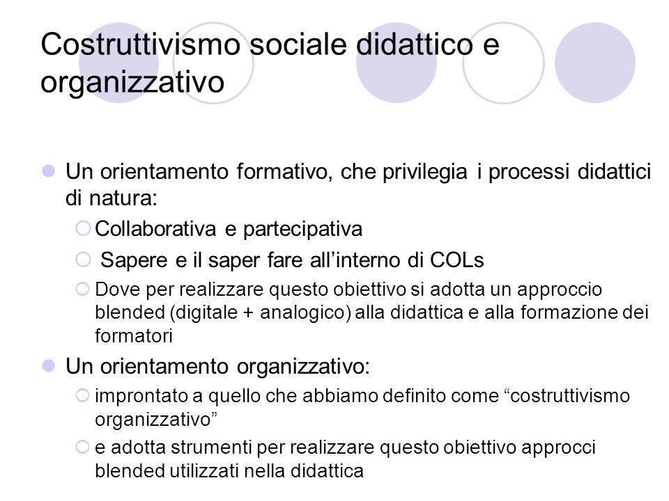 Costruttivismo sociale didattico e organizzativo Un orientamento formativo, che privilegia i processi didattici di natura: Collaborativa e partecipati