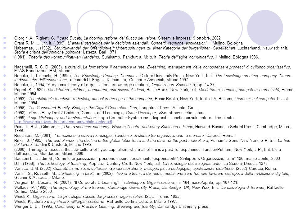 Giorgini A., Righetti G. Il caso Ducati. La riconfigurazione del flusso del valore, Sistemi e impresa, 9 ottobre, 2002 Grant R. M. ….. tr. it. (1999);