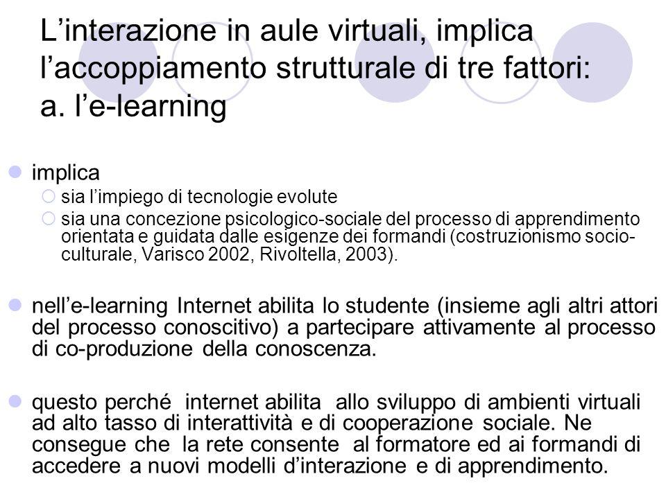 Linterazione in aule virtuali, implica laccoppiamento strutturale di tre fattori: a. le-learning implica sia limpiego di tecnologie evolute sia una co