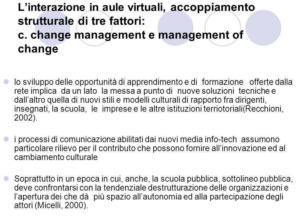Linterazione in aule virtuali, accoppiamento strutturale di tre fattori: c. change management e management of change lo sviluppo delle opportunità di