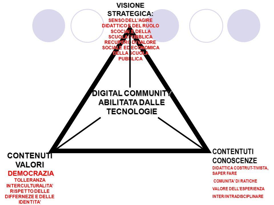 La digital communty della scuola del futuro Un utopia .