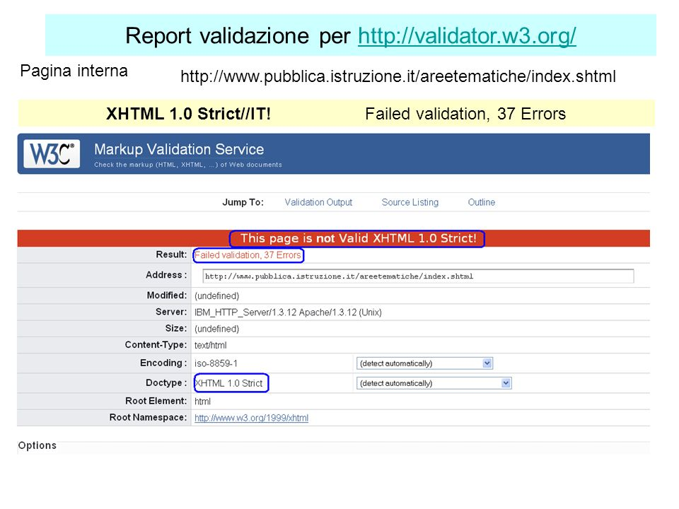 Pagina interna Report validazione per   XHTML 1.0 Strict//IT.