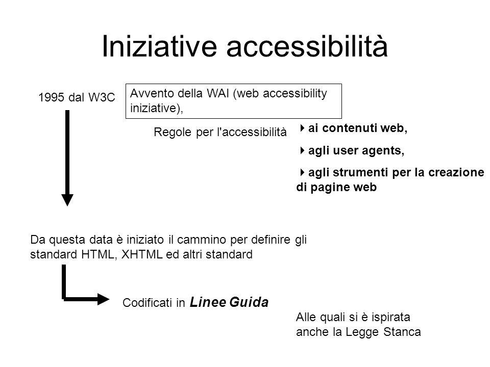 Iniziative accessibilità Da questa data è iniziato il cammino per definire gli standard HTML, XHTML ed altri standard 1995 dal W3C Avvento della WAI (web accessibility iniziative), Regole per l accessibilità ai contenuti web, agli user agents, agli strumenti per la creazione di pagine web Codificati in Linee Guida Alle quali si è ispirata anche la Legge Stanca