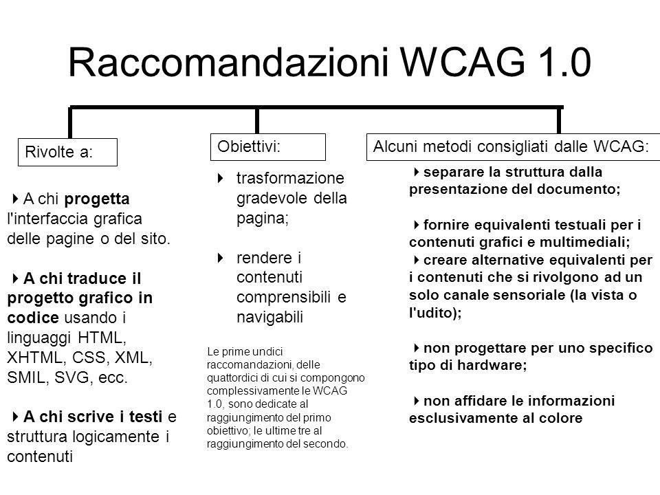 Raccomandazioni WCAG 1.0 Rivolte a: A chi progetta l interfaccia grafica delle pagine o del sito.