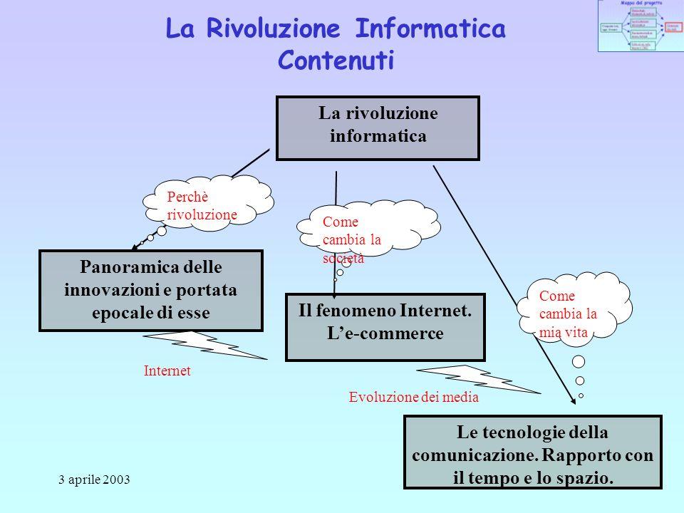 3 aprile 2003 La Rivoluzione Informatica Contenuti Panoramica delle innovazioni e portata epocale di esse La rivoluzione informatica Perchè rivoluzione Il fenomeno Internet.