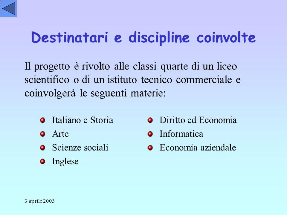 3 aprile 2003 Discipline interessate Arte Storia Scienze sociali Linguaggi non verbali e multimediali Discipline interessate