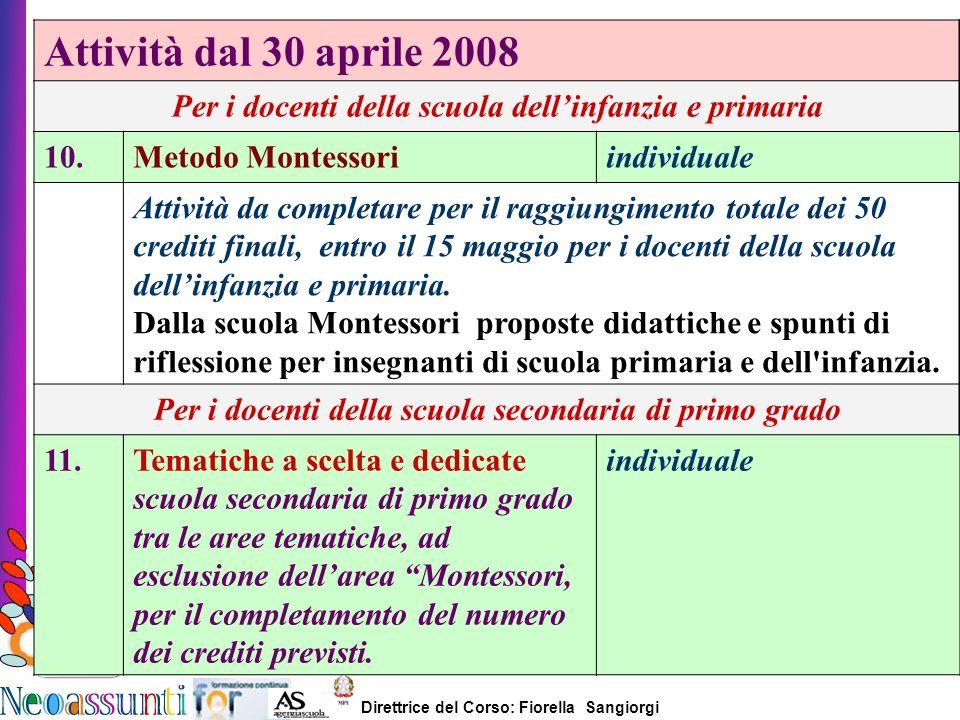Direttrice del Corso: Fiorella Sangiorgi e-tutor Laura Antichi N.CORSISTI Crediti attività in data 22 aprile 2008 1.ANASTASI ENZA PATRIZIA 42 2.BONERA LINA 48 3.BONETTI GIOVANNA 38 4.CONFORTINI LUISA36 5.DURANTE ANNA 40 6.FELACO PALMA48 7.FIUMARA BIANCA 42 8.GERLONI MARIA CRISTINA46 9.GIORGI ALDO42 10.LETIZIA PAOLA28 11.LODA ENRICA 32 12.MAGGISTRO CALOGERO LUCIANO42 13.MARCELLINO ANNA ALTOMARE36 14.MIELE FILOMENA34 15.NARDELLI MARIA36 16.OGLIANI GIGLIOLA 36 17.PATISSO CINZIA36 18.PEZZAIOLI SILVIA 44 19.PIERRI ORIETTA38 20.RECUPERO PATRIZIA 44 21.SERRAVALLE FABIO34 22.SPINELLI ELISABETTA42 Situazione dei crediti in data 22 aprile 2008