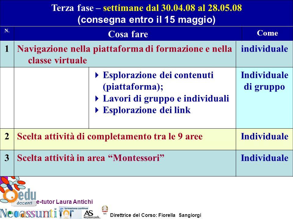 Direttrice del Corso: Fiorella Sangiorgi e-tutor Laura Antichi 1 Lunedì 31 marzo 200814.30 – 17.30 Contratto formativo.