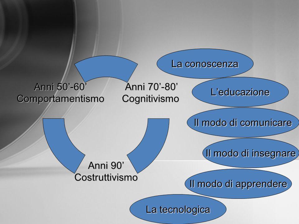 La tecnologica La conoscenza Leducazione Il modo di insegnare Il modo di apprendere Il modo di comunicare