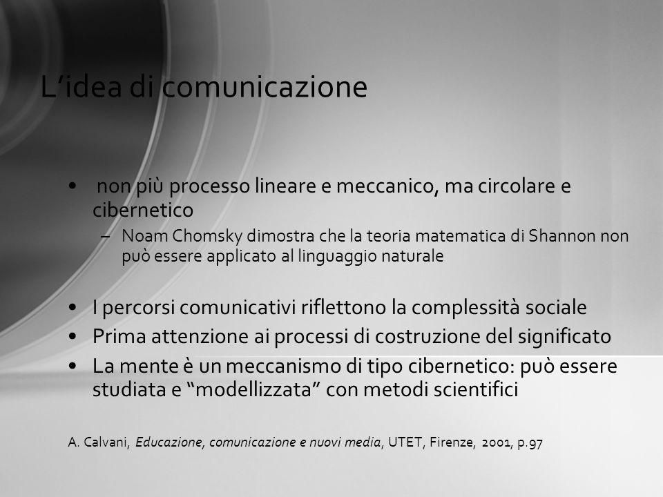Lidea di comunicazione non più processo lineare e meccanico, ma circolare e cibernetico –Noam Chomsky dimostra che la teoria matematica di Shannon non