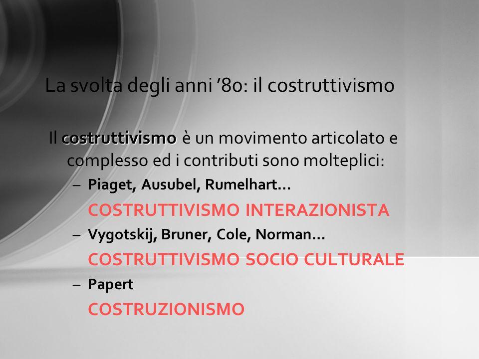 La svolta degli anni 80: il costruttivismo costruttivismo Il costruttivismo è un movimento articolato e complesso ed i contributi sono molteplici: –Pi