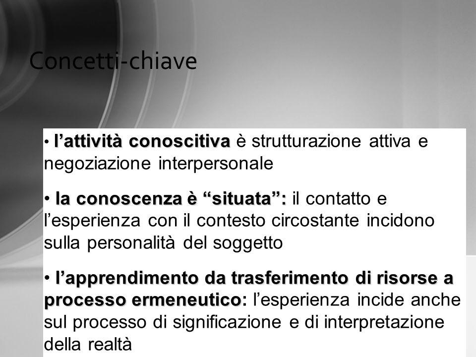 Concetti-chiave lattività conoscitiva lattività conoscitiva è strutturazione attiva e negoziazione interpersonale la conoscenza è situata: la conoscen