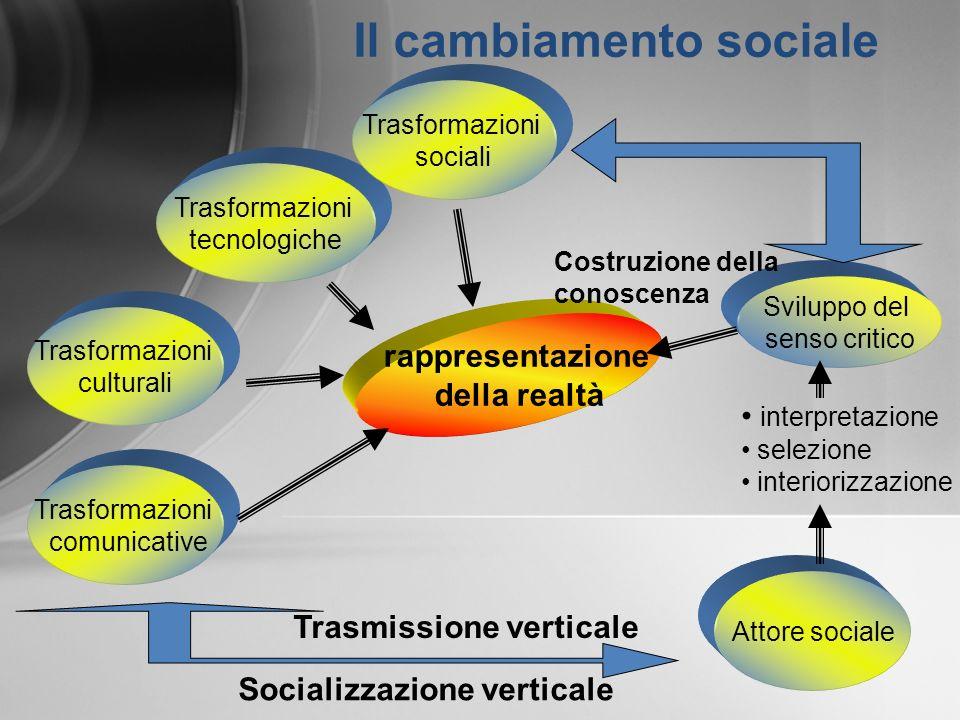 Trasformazioni culturali Trasformazioni tecnologiche Trasformazioni sociali Trasformazioni comunicative rappresentazione della realtà Attore sociale S