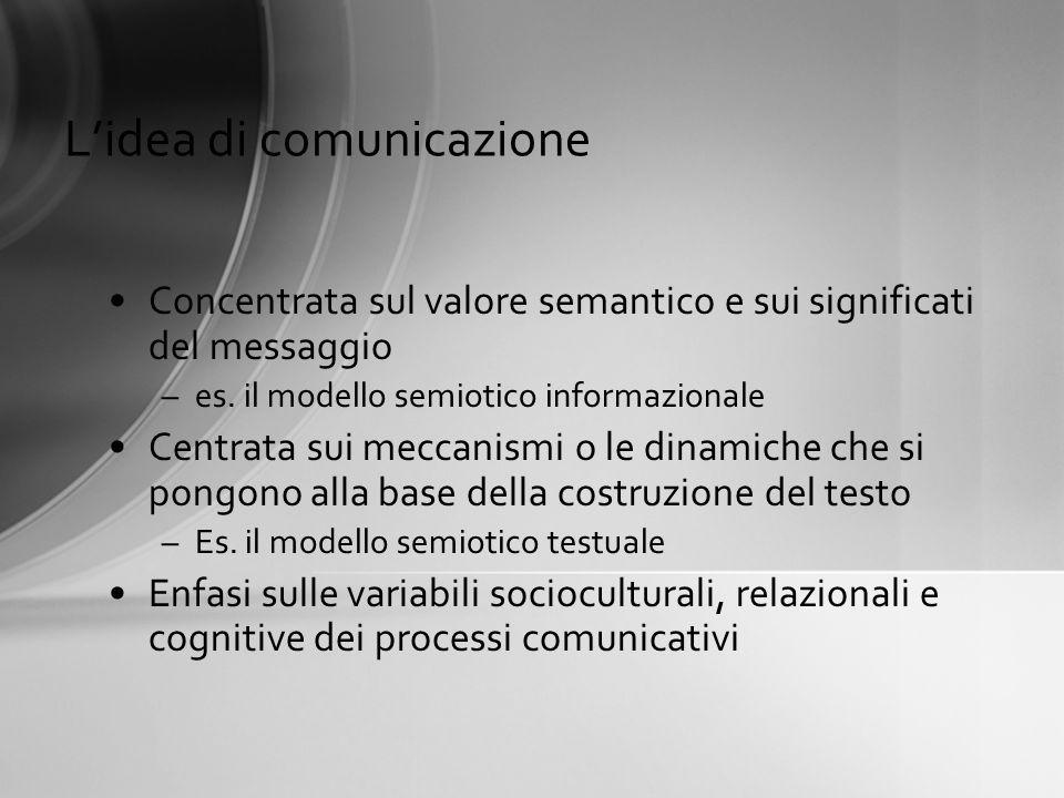 Lidea di comunicazione Concentrata sul valore semantico e sui significati del messaggio –es. il modello semiotico informazionale Centrata sui meccanis