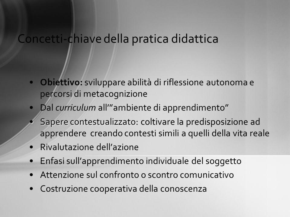 Concetti-chiave della pratica didattica Obiettivo: sviluppare abilità di riflessione autonoma e percorsi di metacognizione Dal curriculum allambiente