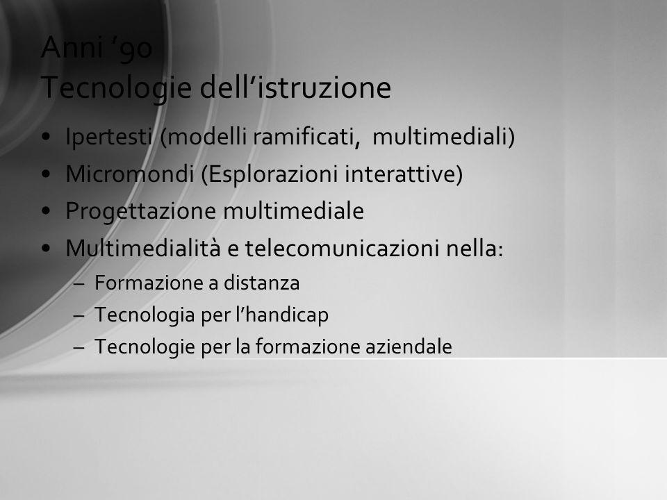 Anni 90 Tecnologie dellistruzione Ipertesti (modelli ramificati, multimediali) Micromondi (Esplorazioni interattive) Progettazione multimediale Multim