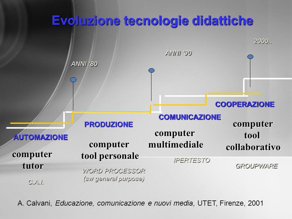C.A.I. Evoluzione tecnologie didattiche computertutor computermultimediale computer tool personale computertoolcollaborativo AUTOMAZIONE PRODUZIONE CO