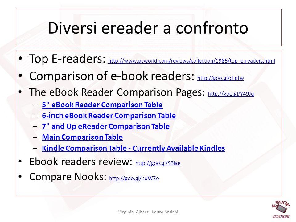 Diversi ereader a confronto Virginia Alberti- Laura Antichi Top E-readers: http://www.pcworld.com/reviews/collection/1985/top_e-readers.html http://www.pcworld.com/reviews/collection/1985/top_e-readers.html Comparison of e-book readers: http://goo.gl/cLpLw http://goo.gl/cLpLw The eBook Reader Comparison Pages: http://goo.gl/Y49Jq http://goo.gl/Y49Jq – 5 eBook Reader Comparison Table 5 eBook Reader Comparison Table – 6-inch eBook Reader Comparison Table 6-inch eBook Reader Comparison Table – 7 and Up eReader Comparison Table 7 and Up eReader Comparison Table – Main Comparison Table Main Comparison Table – Kindle Comparison Table - Currently Available Kindles Kindle Comparison Table - Currently Available Kindles Ebook readers review: http://goo.gl/SBlae http://goo.gl/SBlae Compare Nooks: http://goo.gl/ndW7o http://goo.gl/ndW7o
