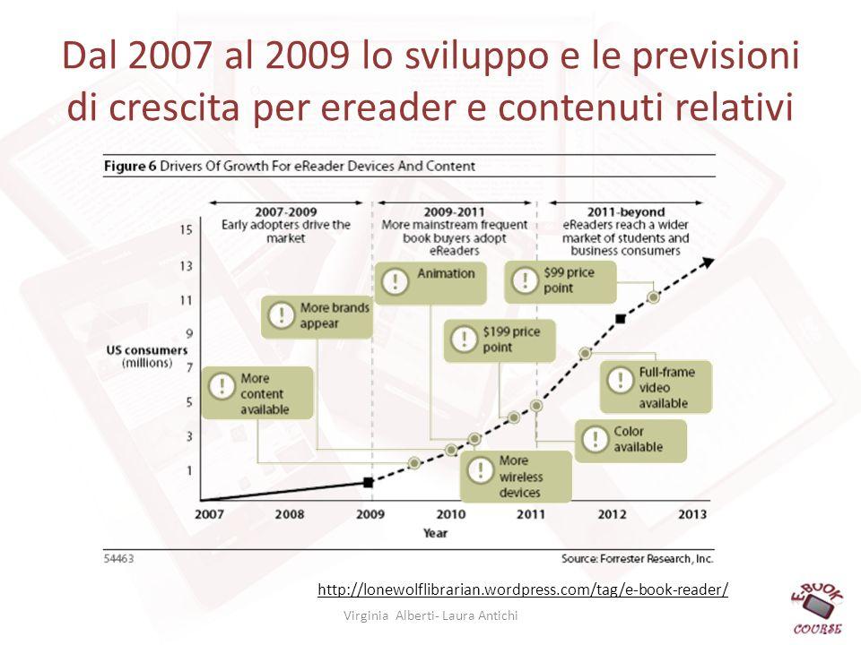 Dal 2007 al 2009 lo sviluppo e le previsioni di crescita per ereader e contenuti relativi Virginia Alberti- Laura Antichi http://lonewolflibrarian.wordpress.com/tag/e-book-reader/