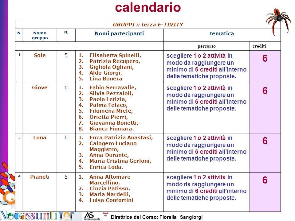 Direttrice del Corso: Fiorella Sangiorgi e-tutor Laura Antichi calendario GRUPPI :: terza E-TIVITY NNome gruppo N. Nomi partecipantitematica percorsoc