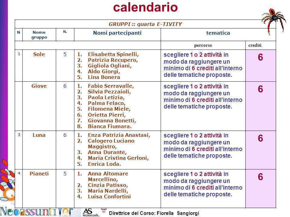 Direttrice del Corso: Fiorella Sangiorgi e-tutor Laura Antichi calendario GRUPPI :: quarta E-TIVITY NNome gruppo N. Nomi partecipantitematica percorso