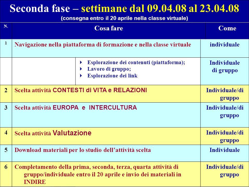 Direttrice del Corso: Fiorella Sangiorgi e-tutor Laura Antichi Seconda fase – settimane dal 09.04.08 al 23.04.08 (consegna entro il 20 aprile nella cl
