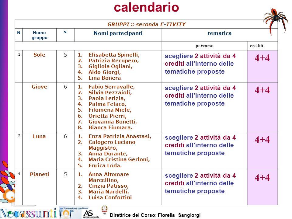 Direttrice del Corso: Fiorella Sangiorgi e-tutor Laura Antichi calendario GRUPPI :: seconda E-TIVITY NNome gruppo N. Nomi partecipantitematica percors