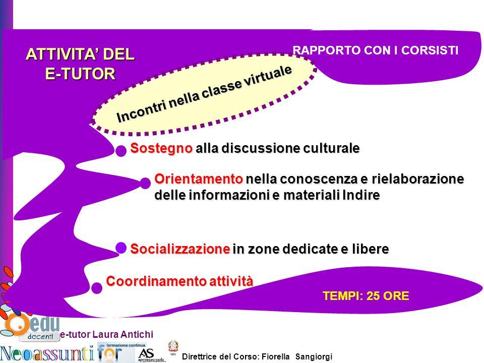 Direttrice del Corso: Fiorella Sangiorgi e-tutor Laura Antichi ATTIVITA DEL E-TUTOR Sostegno alla discussione culturale Orientamento nella conoscenza