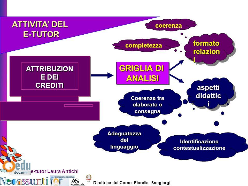 Direttrice del Corso: Fiorella Sangiorgi e-tutor Laura Antichi ATTIVITA DEL E-TUTOR E-TUTOR ATTRIBUZION E DEI CREDITI CREDITI aspetti didattic i aspet