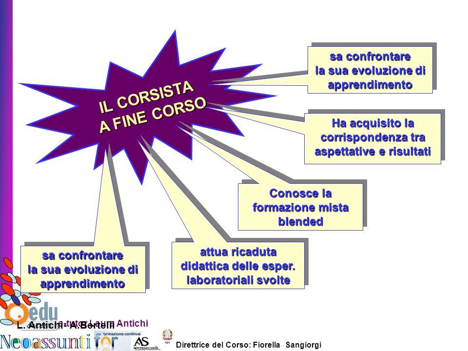 Direttrice del Corso: Fiorella Sangiorgi e-tutor Laura Antichi IL CORSISTA A FINE CORSO A FINE CORSO sa confrontare la sua evoluzione di apprendimento