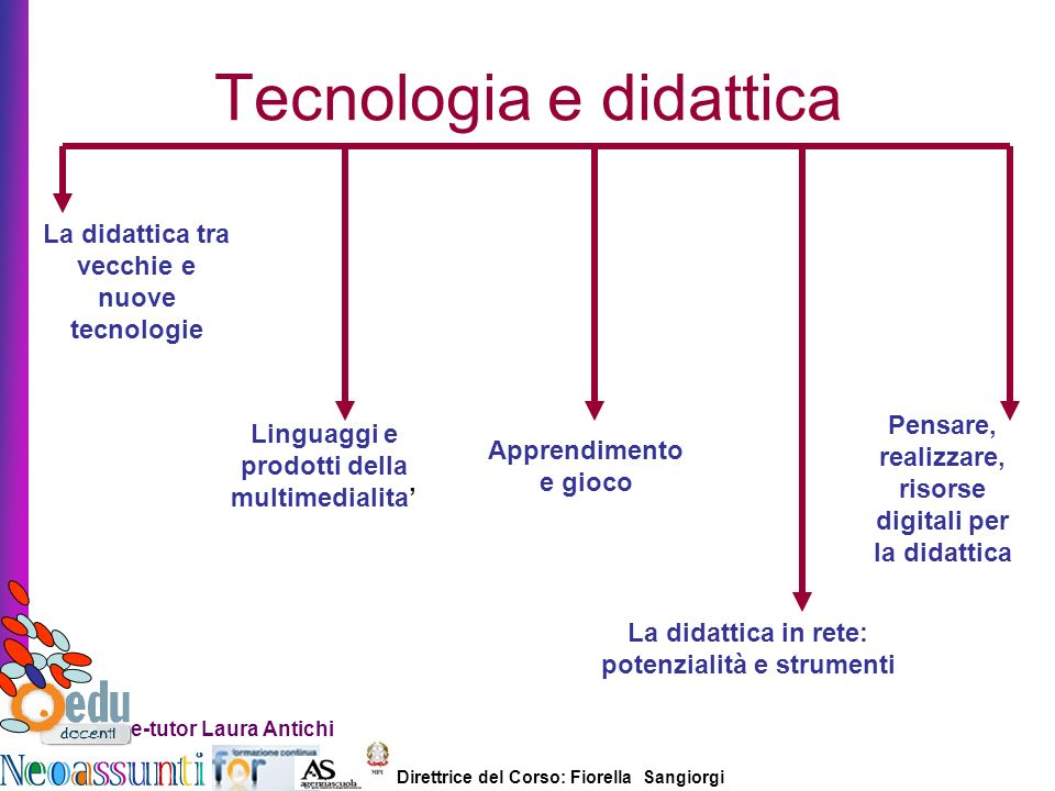Direttrice del Corso: Fiorella Sangiorgi e-tutor Laura Antichi Tecnologia e didattica La didattica tra vecchie e nuove tecnologie Linguaggi e prodotti