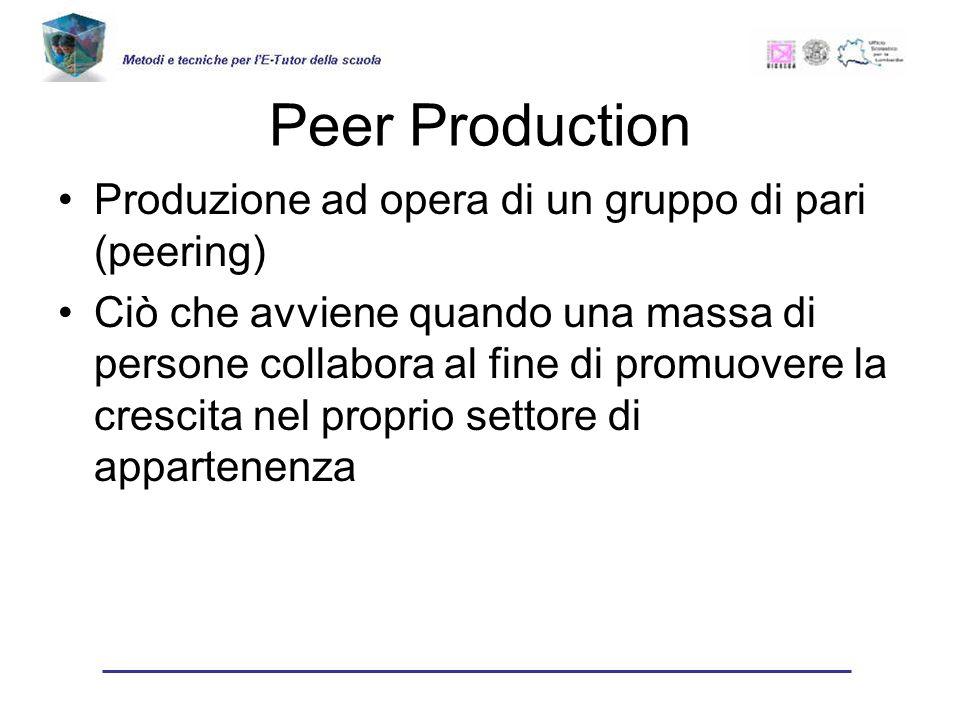 Peer Production Produzione ad opera di un gruppo di pari (peering) Ciò che avviene quando una massa di persone collabora al fine di promuovere la crescita nel proprio settore di appartenenza