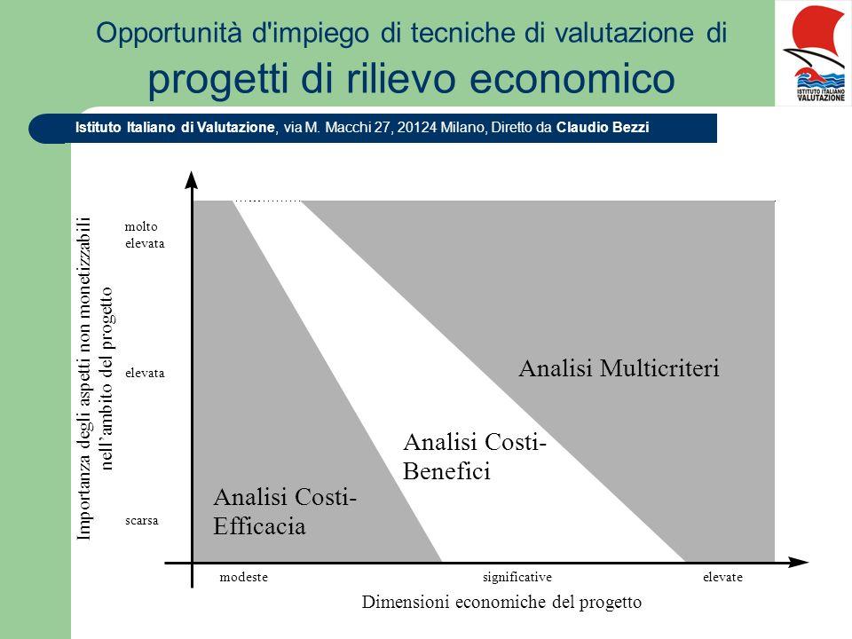 Istituto Italiano di Valutazione, via M. Macchi 27, 20124 Milano, Diretto da Claudio Bezzi Dimensioni economiche del progetto Importanza degli aspetti