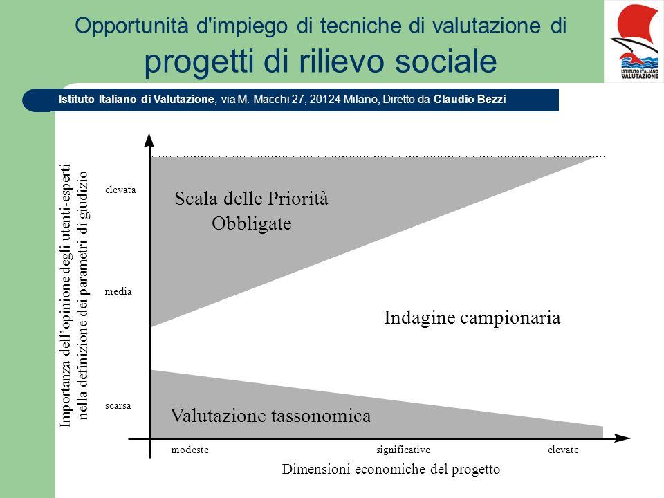 Istituto Italiano di Valutazione, via M. Macchi 27, 20124 Milano, Diretto da Claudio Bezzi Opportunità d'impiego di tecniche di valutazione di progett