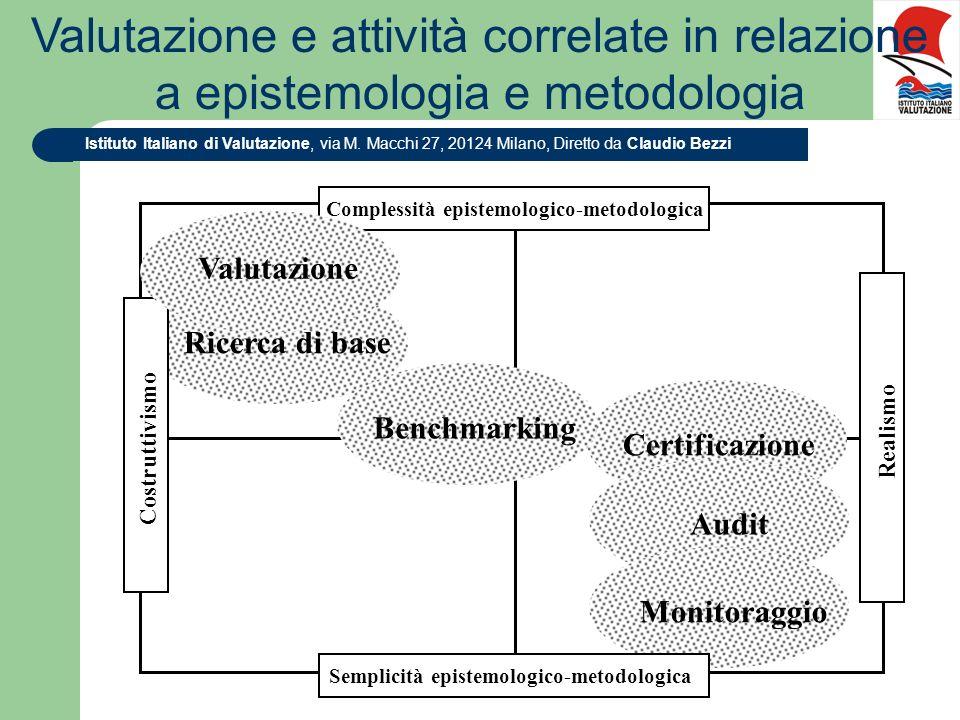 Istituto Italiano di Valutazione, via M. Macchi 27, 20124 Milano, Diretto da Claudio Bezzi Ricerca di base Complessità epistemologico-metodologica Cos