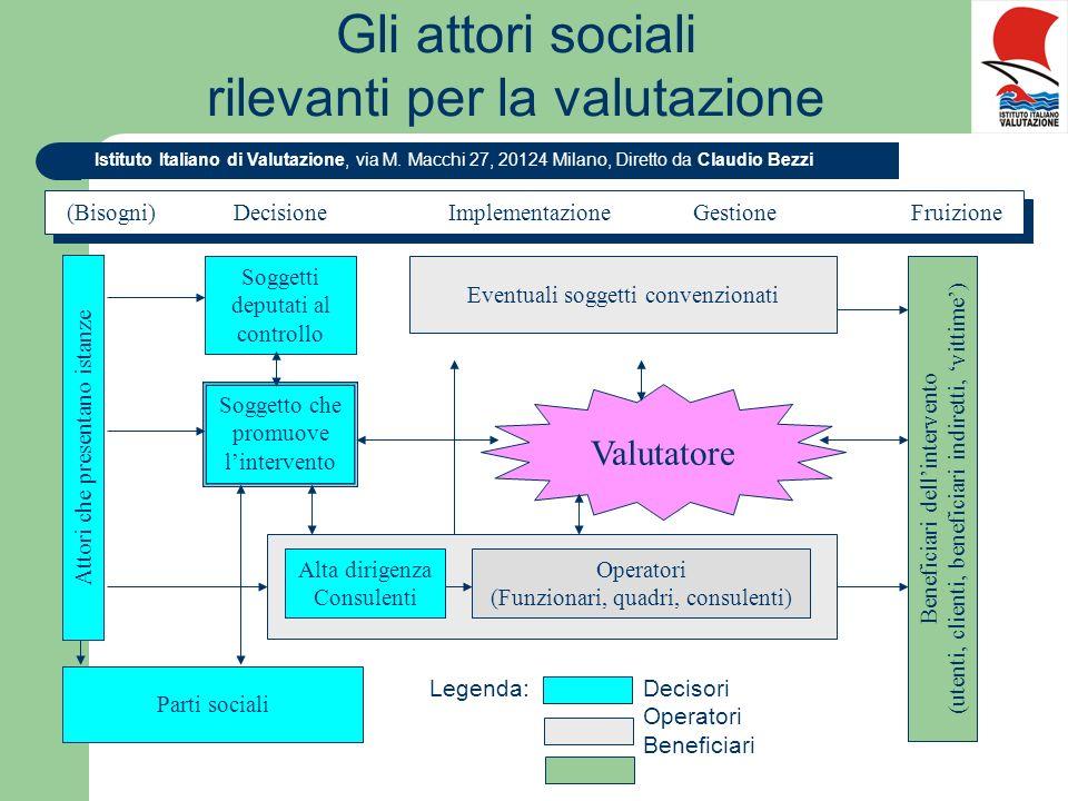 Istituto Italiano di Valutazione, via M. Macchi 27, 20124 Milano, Diretto da Claudio Bezzi Gli attori sociali rilevanti per la valutazione (Bisogni)De