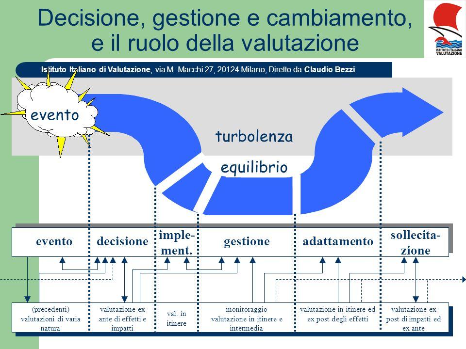Istituto Italiano di Valutazione, via M. Macchi 27, 20124 Milano, Diretto da Claudio Bezzi evento turbolenza equilibrio decisione imple- ment. gestion